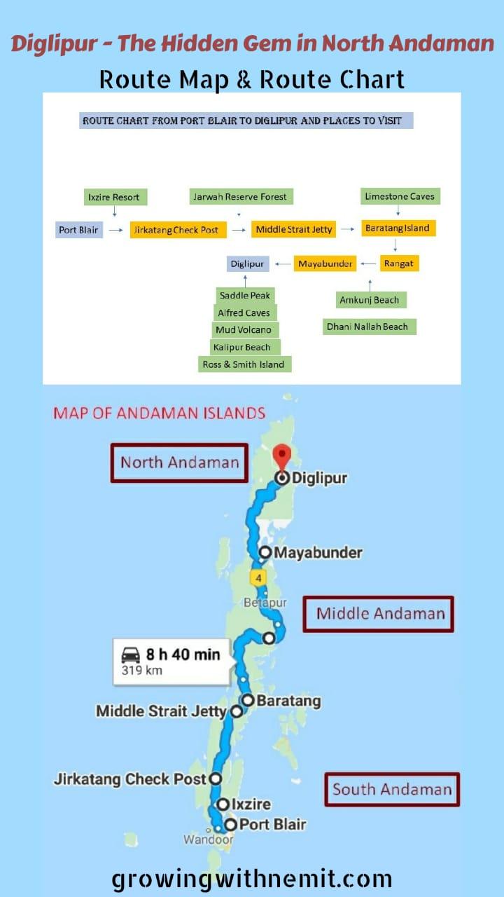 Diglipur Map