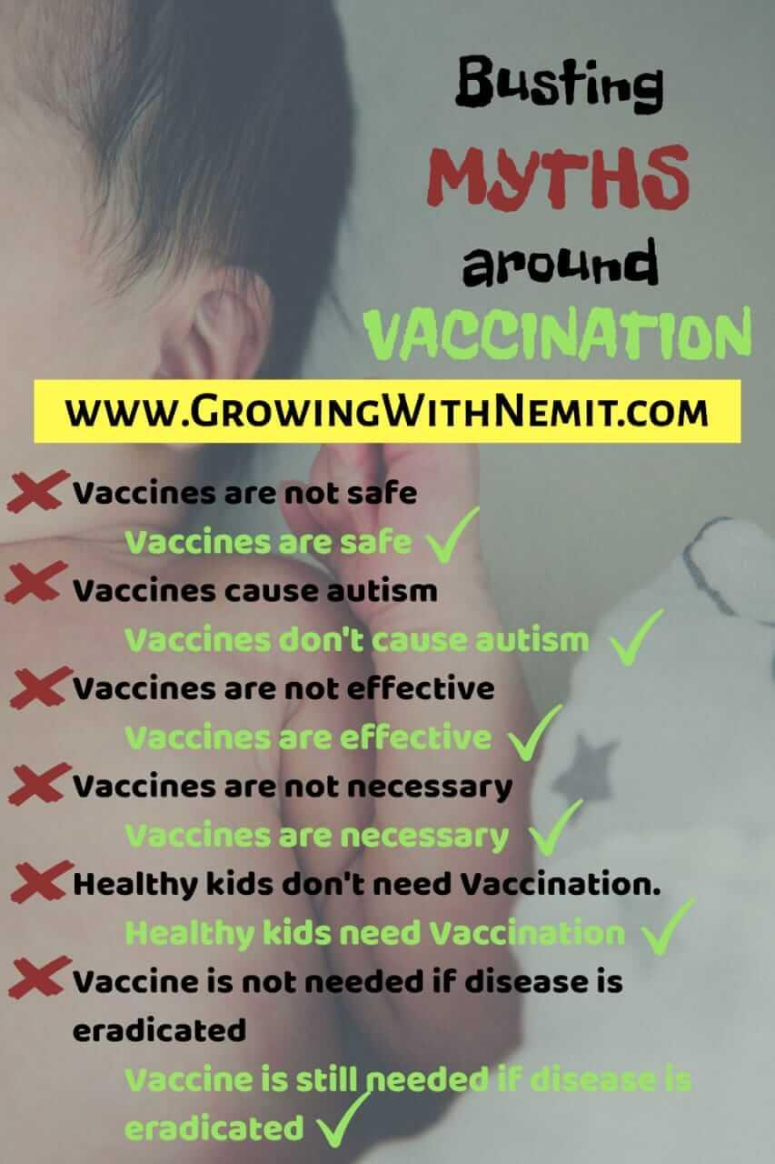 Myths around vaccination